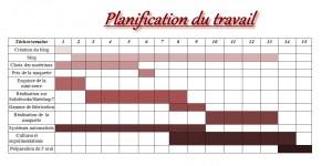 planificationdutravail1
